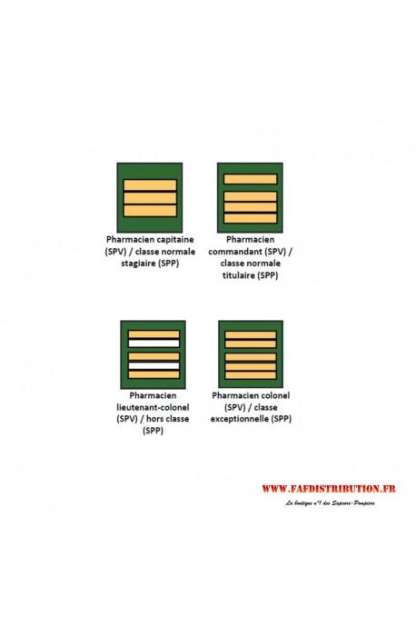 Grade velcro Pharmacien SP
